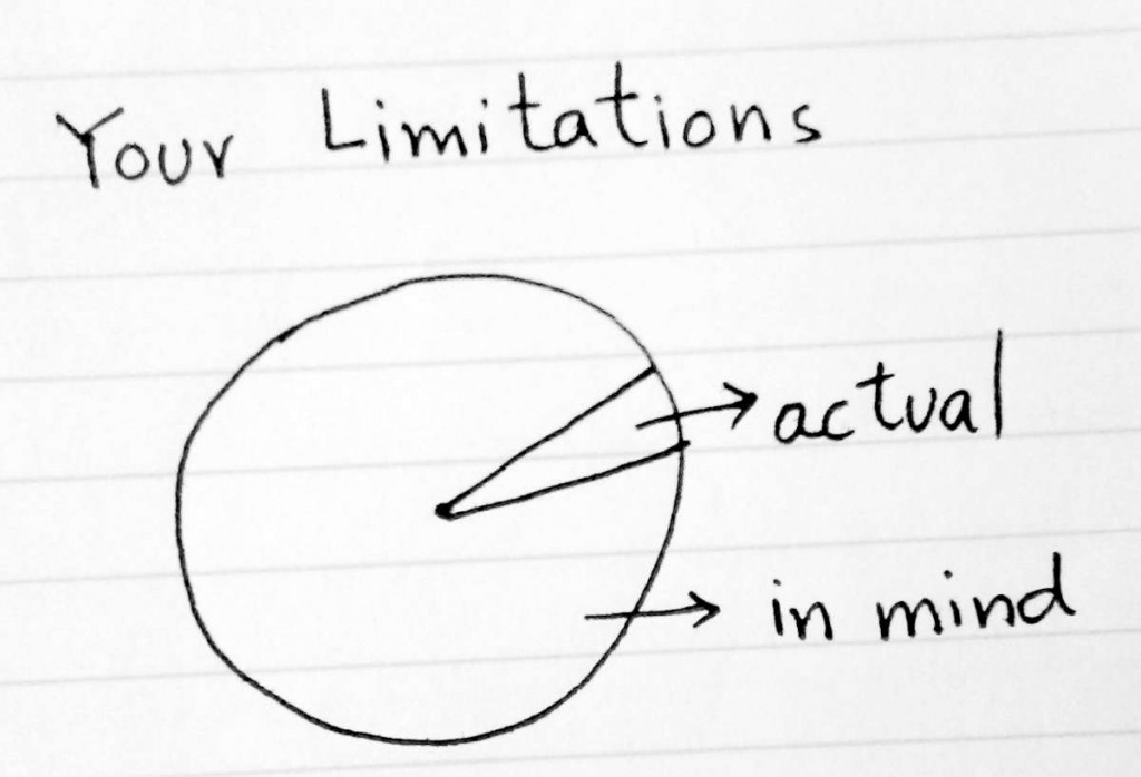 Limitations-Goal-Setting
