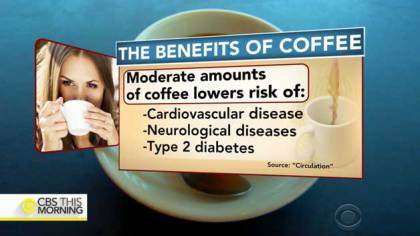 coffee-study